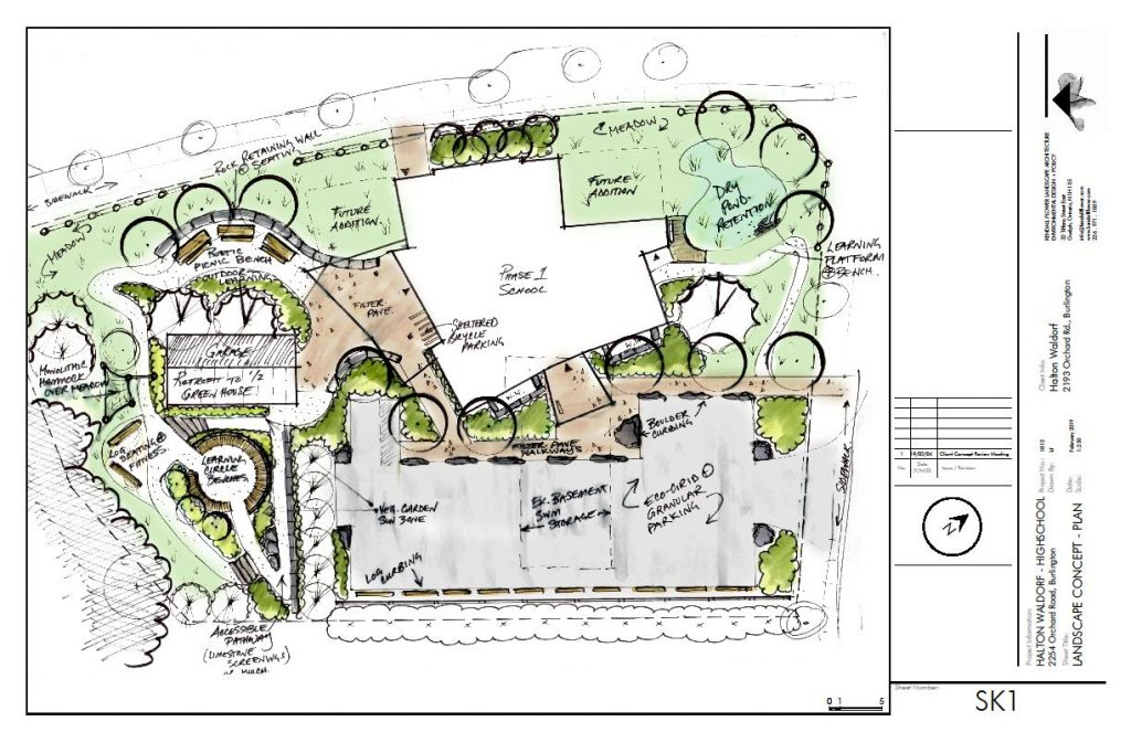 Halton Waldorf School project plans
